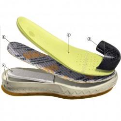 Chaussures de sécurité Hi Premium S3 SRC Dike